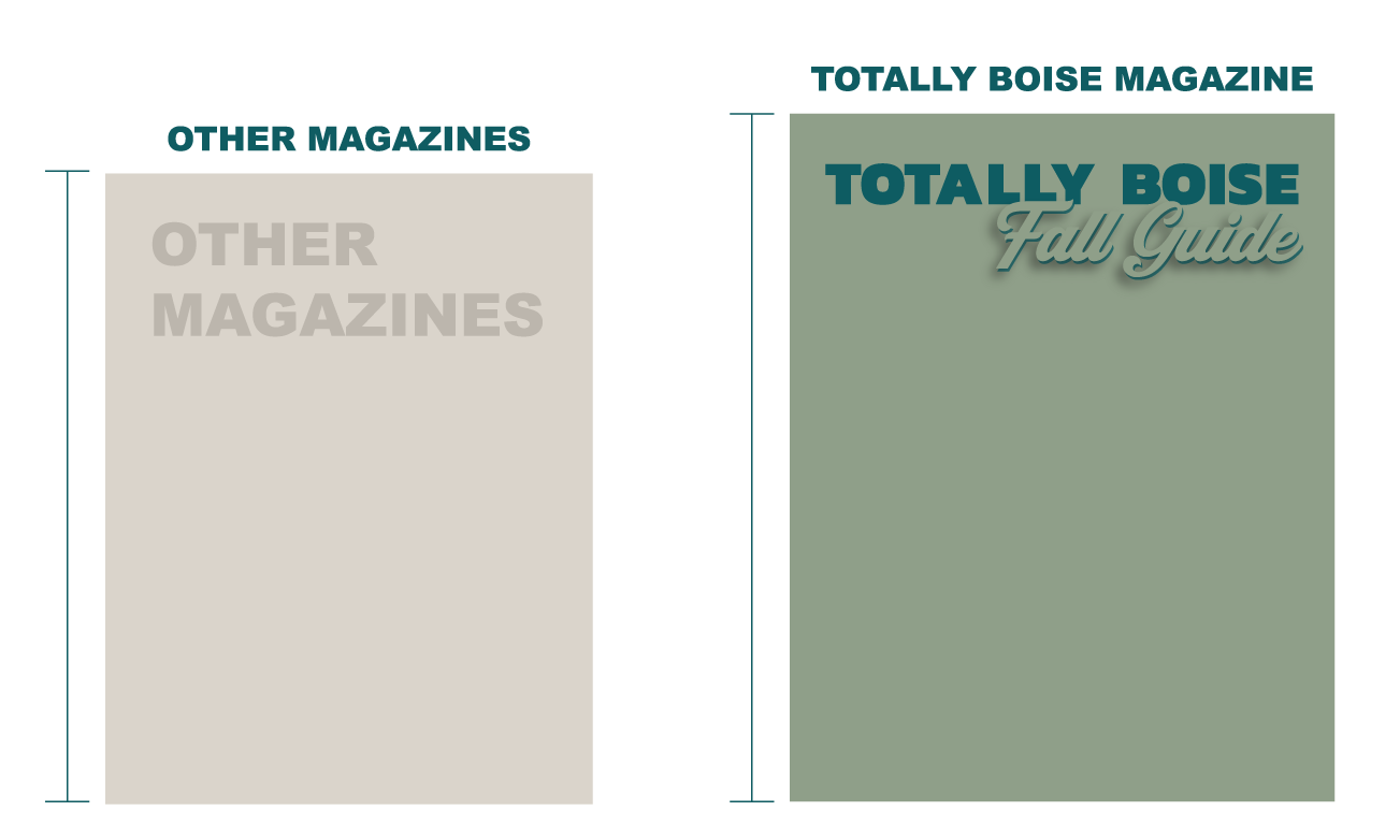 Totally Boise MAG dimensions